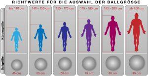 misure-per-scegliere-la-fitball