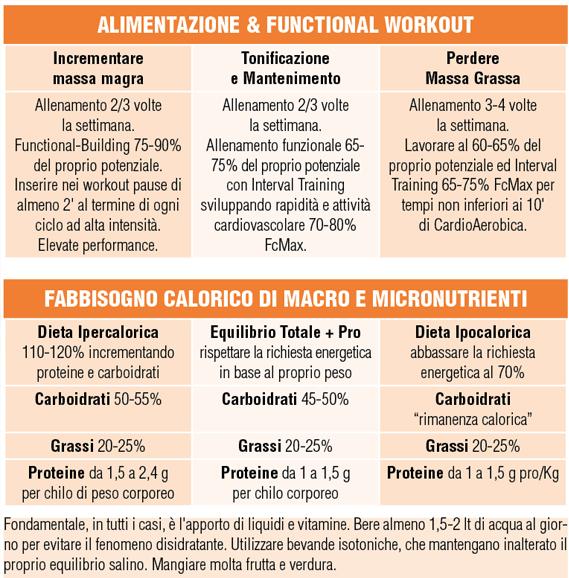 tabella scritta da Fabrizio Ferri con grafica lapalestra.it